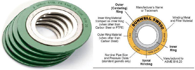 spiral gaskets