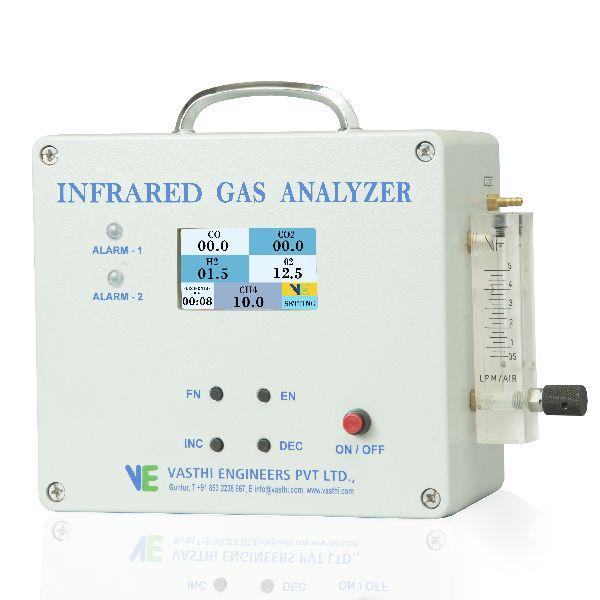 Portable Infrared Gas Analyzer