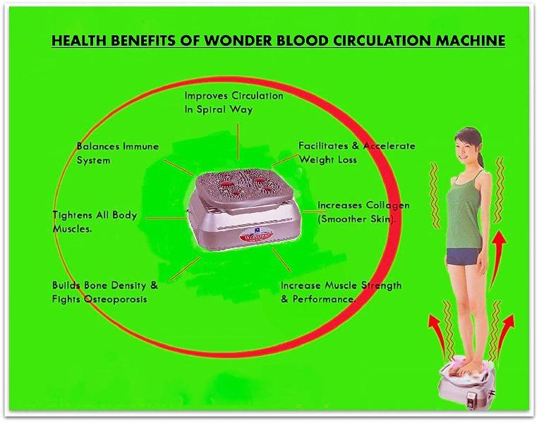 Blood Circulation Machine - Wonder