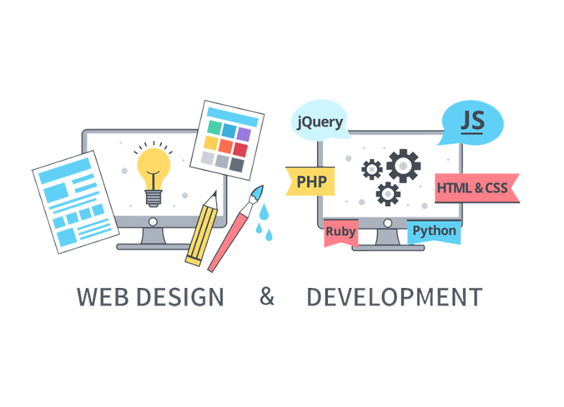 Services Web Design Services From Hyderabad Telangana India By Asetons It Service Id 5359035