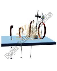 Structural Lab Instrument