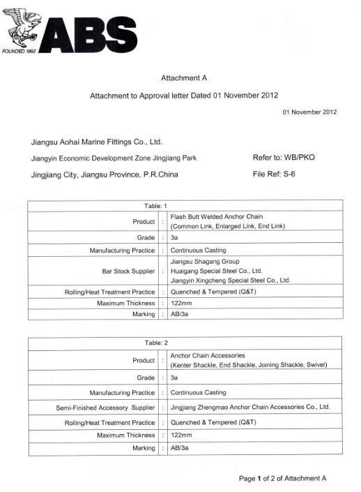 Services - Abs Certification from China by Jiangsu Aohai Marine ...