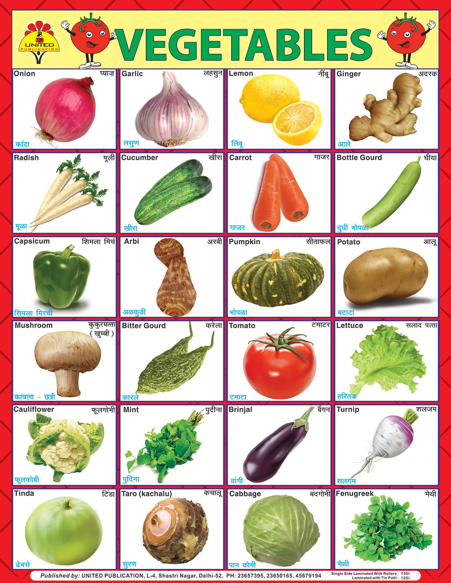 Фрукты и овощи на английском с картинками