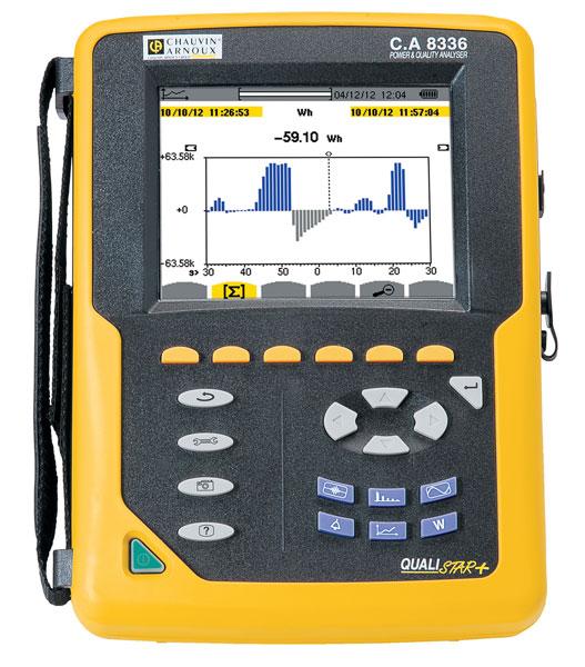 Krykard Portable Analyser Alm 36 Manufacturer Amp Exporters