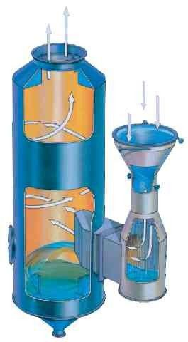 Wet Scrubber Manufacturer & Exporters from, India | ID - 1163360