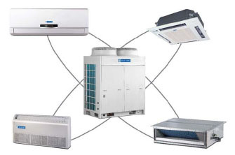VRV & VRF Air Conditioner AMC