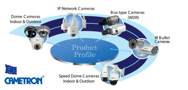 CAMETRON video Surveillance products