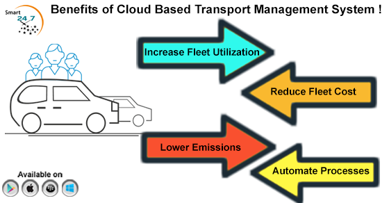 Services - Employee Transportation Management Solutions from Haryana