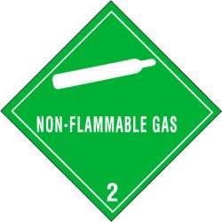 Class Hazardous Labels