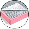 pocket spring mattresses
