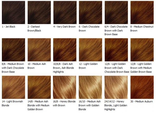 Natural Hair Color Dye Manufacturer & Exporters from, India ...