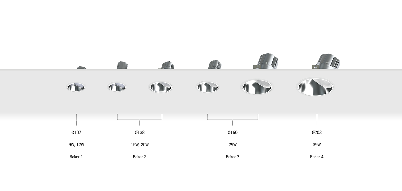 Baker Recessed Wallwasher Luminaire