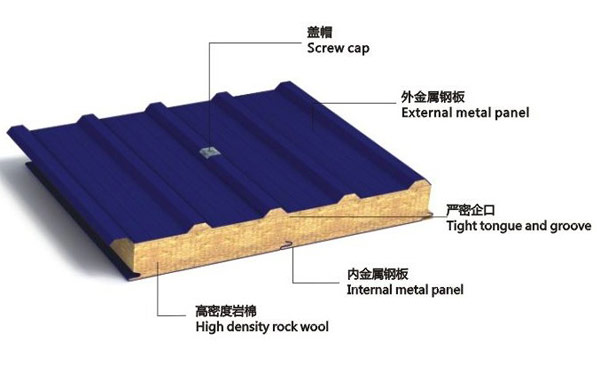 Rock Wool Sandwich Panel Roof Manufacturer In China By