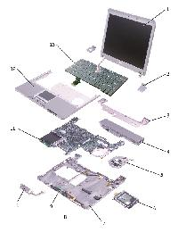 880bd95bcb81 laptop parts Manufacturer in Gujarat India by Zeel Infotech