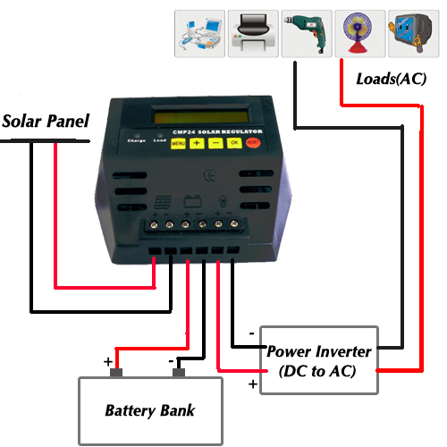 Solar Charge Controller Manufacturer Amp Manufacturer From
