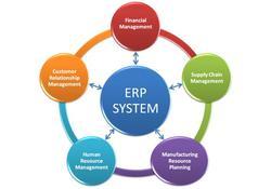 Enterprise Resource Planning Service