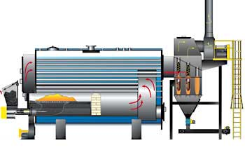 techniques of waste heat recovery Waste heat recovery: classification, advantages and applications, commercially viable waste heat recovery devices, saving potential waste heat is heat, which is generated in a process by way of fuel combustion or chemical.