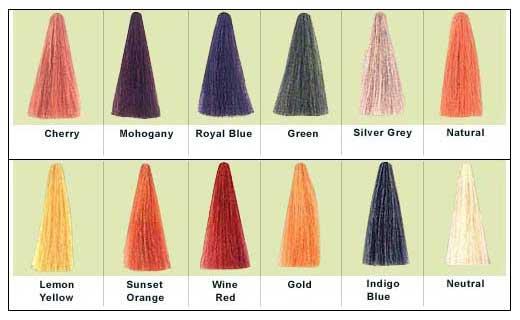 Buy Henna Hair Colors From Ganga Prasad Punnet Kumar
