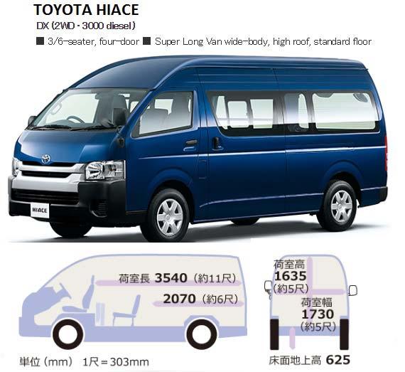 New 2016 Japanese Vehicles Manufacturer Amp Manufacturer