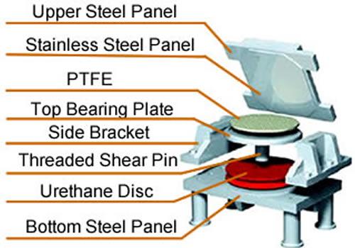 Buy disc bridge bearing from hengshui jingtong engineering