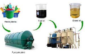 Bio Industrial Diesel (alternative Fuel)