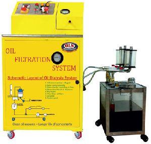 Oil Filtration Unit Equipments