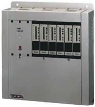 TU-5000 Multi-Channel Gas Detector