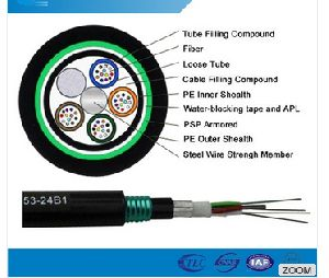 Multimode/single Mode Fiber Optic Cable