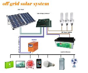 Off-grid Solar Project Services