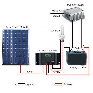 Solar Setup Solution
