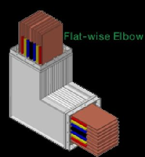 Flat Wise Elbows