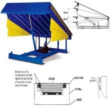 Adjustable Hydraulic Dock Leveler