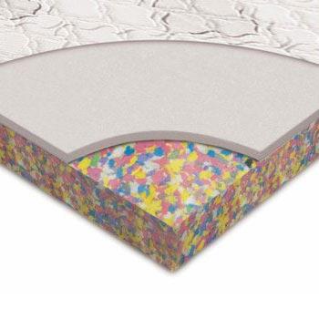 Bonded Foam Mattresses