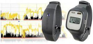 Philips Respironics Actiwatch