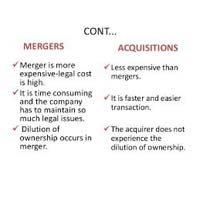 Merger And Acquisition Services
