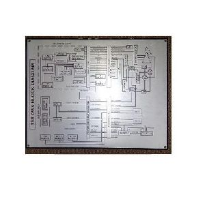 Electrical Wiring Diagram Printing Services