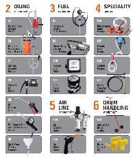 Lube Handling Equipment