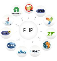 Php Training In Nagpur Vit Solutions