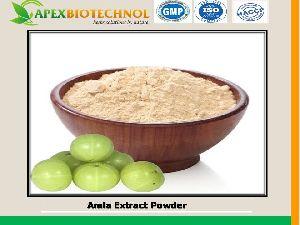 Amla Extract
