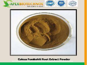 Coleus Forskohlii Root Extract