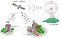Advanced Telecommunication Engineering R & D