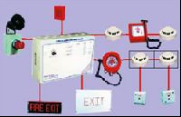 Fire Alarm Control Panels