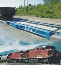 rail weighing systems