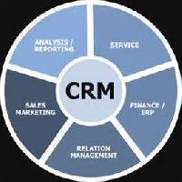 Crm Softwares