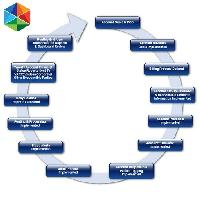 Patient Relationship Management Software