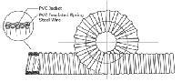 Ashoflex Steel Wire Reinforced Flexible PVC Conduit