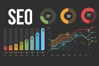 We Will Do Wordpress Yoast Seo Optimization