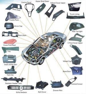 Automobile Temperature Sensors
