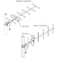 Cellular Yagi Antenna