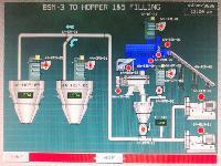 MCC Panel for Spray Drayer System